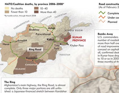 Afganistan ring roud
